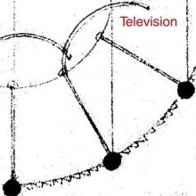 Television - de Television